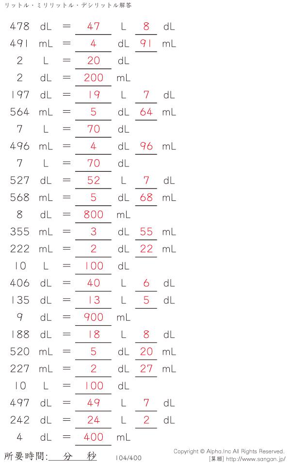 ミリリットル デシリットル 1dL(デシリットル)は何mL (ミリリットル)?単位のコツ
